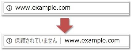 Google Chrome 非SSL化 警告文